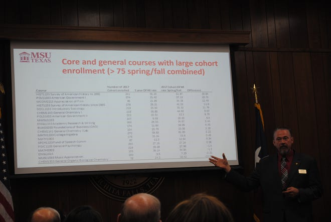 MSU Provost Dr. James Johnston explains Thursday a study of which classes have the most students receiving Ds, Fs, withdrawing or incomplete.