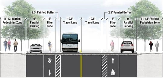 Des Moines will redesign East Grand Avenue again, this time with the bike lanes closure to vehicle traffic.
