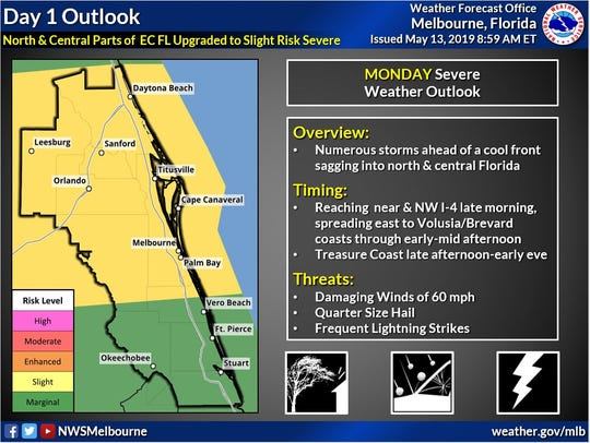 Severe weather outlook for May 13, 2019.