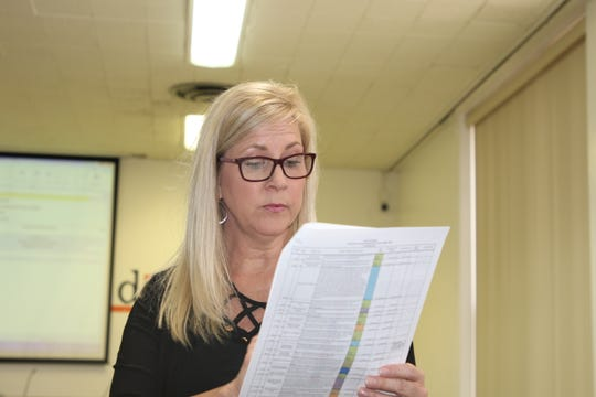 Karla Hamel, director of Carlsbad MainStreet, looks over a list of items produced by the City of Carlsbad for their Infrastructure Capital Improvement Plan.