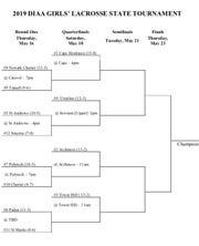 DIAA Girls Lacrosse Tournament bracket