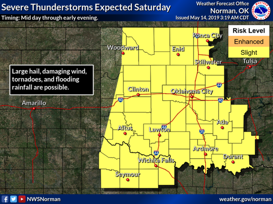 Severe storms are possible Saturday across portions of Oklahoma and north Texas. All severe weather hazards could be possible along with heavy rain and flooding.