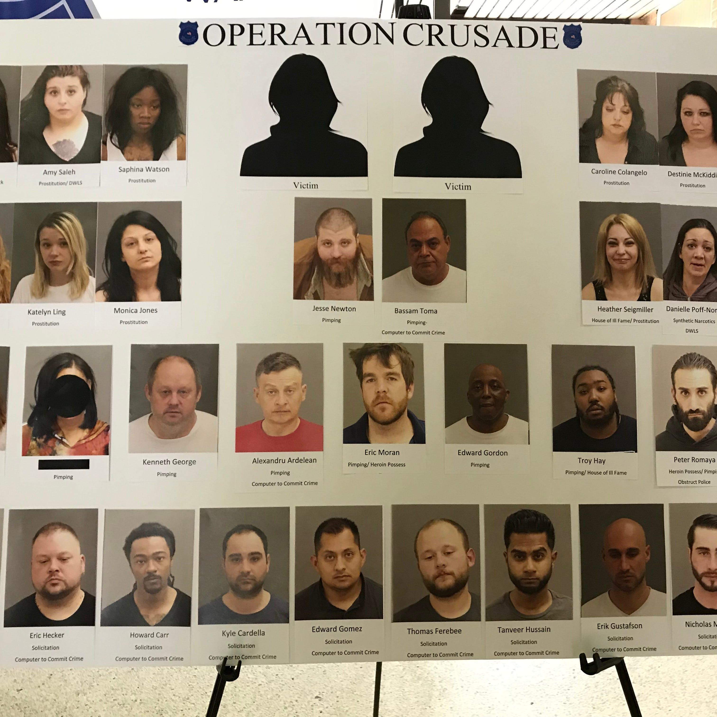 35 arrests in human sex trafficking sting in Warren