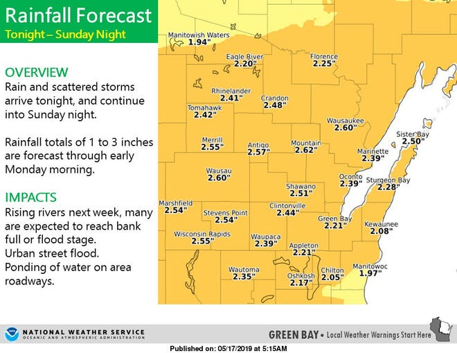 Wisconsin is expected to see heavy rainfall this weekend.