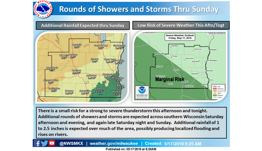 Heavy rain could fall across much of Wisconsin this weekend.