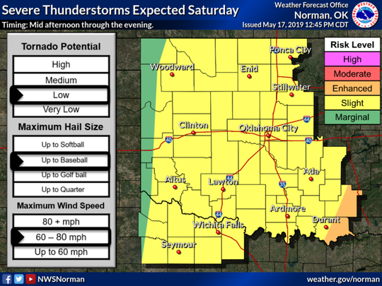 Severe storms are possible Saturday across portions of Oklahoma and north Texas. There is still a wide range of possibilities regarding severe weather types, depending on what happens early in the day. Large hail is the main risk with a low tornado threat as well.