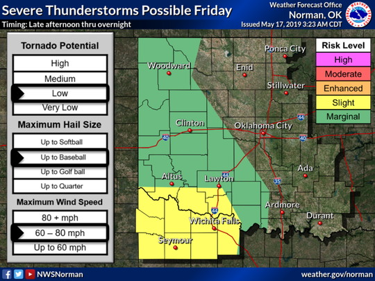 Severe storms are expected to develop near a dryline and move into western portions of the area late Friday afternoon and evening. Very large hail will be the primary hazard, but flooding, damaging winds, and tornadoes will also be possible.