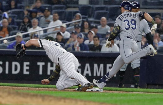 Tampa Bay Rays' Kevin Kiermaier (39) beats the throw to first base as New York Yankees first baseman Luke Voit loses control of the ball during the eighth inning of a game Friday, May 17, 2019, in New York. Kiermaier advanced to second base on a throwing error by Gleyber Torres on the play.