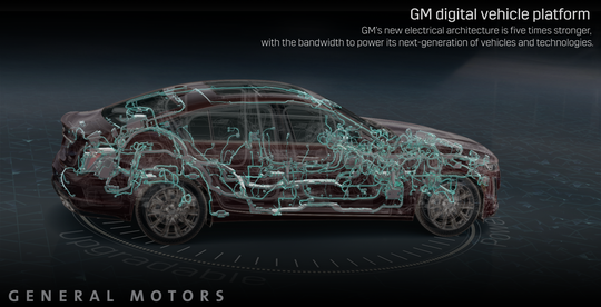 GM's new electronics system can handle 4.5 TB of data an hour, five times as much as today's vehicles