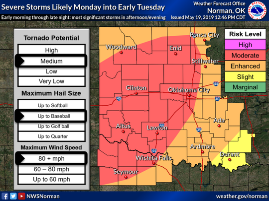 We currently expect hail to be the initial risk early in the morning, mainly across western Oklahoma. The tornado risk will increase rapidly in the afternoon across western north Texas and western Oklahoma, and spread into central portions of Oklahoma by evening. Damaging winds should be the primary threat overnight Monday night through Tuesday morning across central and eastern Oklahoma.