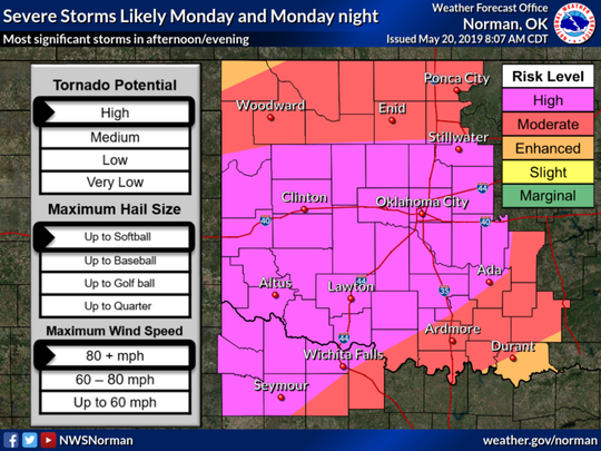 We currently expect hail to be the initial risk early in the morning, mainly across western Oklahoma. The tornado risk will increase rapidly in the afternoon across western north Texas and western Oklahoma, and spread into central portions of Oklahoma by evening. Damaging winds and flooding should be the primary threats overnight Monday night through Tuesday morning across central and eastern Oklahoma.