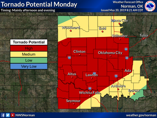 The tornado risk will increase rapidly across western Oklahoma and western north Texas in the afternoon, then continue late afternoon into the evening as storms spread slowly east into central Oklahoma. Tornado risk should diminish slowly overnight.