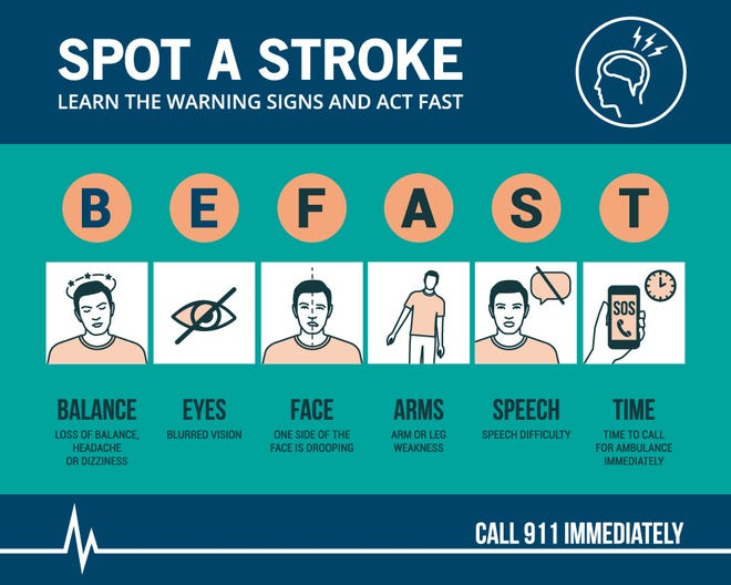 BE FAST: spot the signs of a stroke.