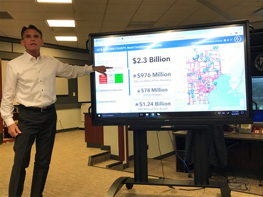 Macomb County Executive Mark Hackel discusses how much money is needed to fix county-maintained roads during a news conference May 22, 2019 in Mount Clemens.