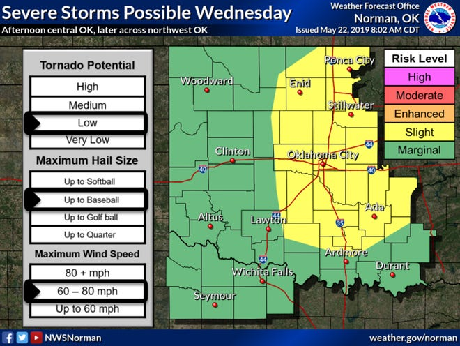 Storms may develop around midday/early afternoon across central portions of Oklahoma down into western north Texas. Storm development would then shift into northern and western Oklahoma during the evening and overnight hours. If storms do develop, they will be capable of producing large hail, damaging winds, and tornadoes.