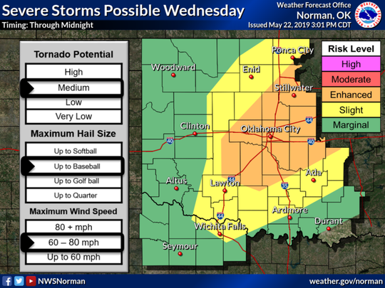 Severe storms are possible into this evening, with very large hail, damaging winds, tornadoes, and flooding.