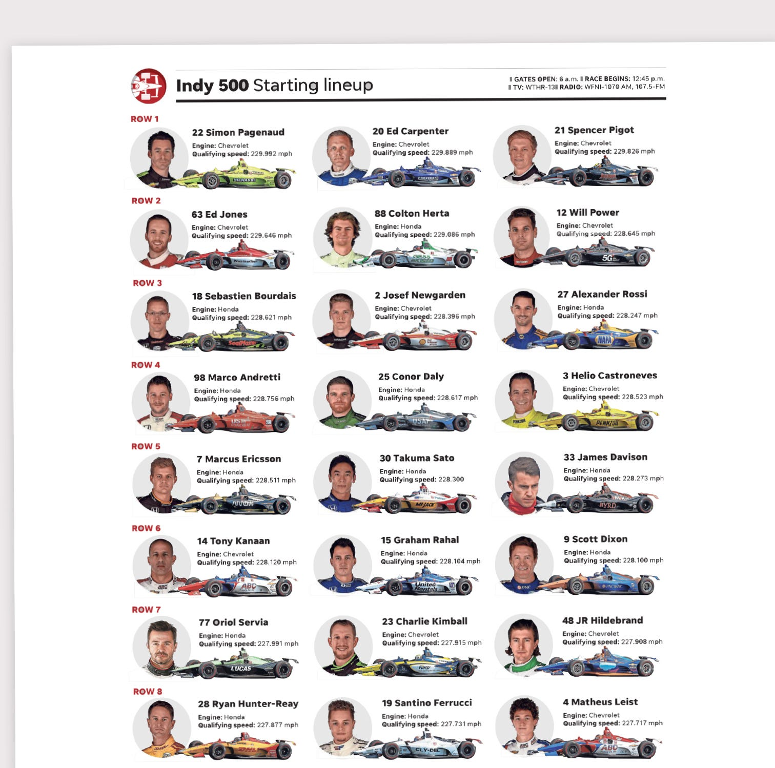 Print or save this 2019 Indy 500 starting grid before you head to IMS