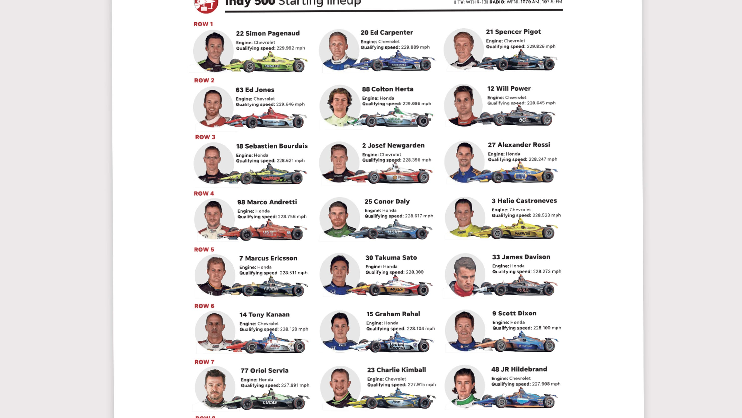 Indy 500 lineup: Printable starting grid for the 2019 race