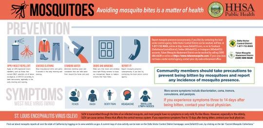 Tips to avoid mosquito bites.
