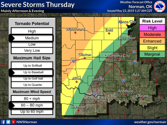 Severe storms will be possible Thursday. By afternoon, storms with very large hail and damaging winds will be likely, along with a possibility of tornadoes. The overall severe weather risk should diminish gradually Thursday night.
