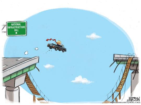 Infrastructure Bill Funding Gap