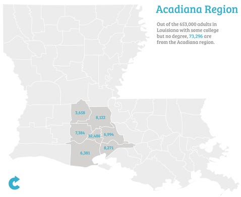 No matter the reason, there are 653,000 adults in Louisiana — one in five — with some college credit but no degree. These maps break the figure down by parish and region.