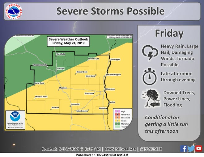 Forecasters continue to be concerned about the possibility for severe weather occurring somewhere in southern Wisconsin late Friday afternoon into the evening.