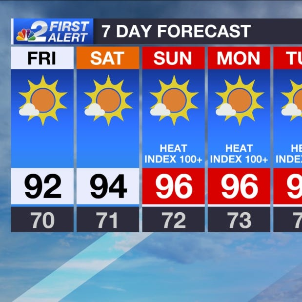 Steamy holiday weekend in Southwest Florida