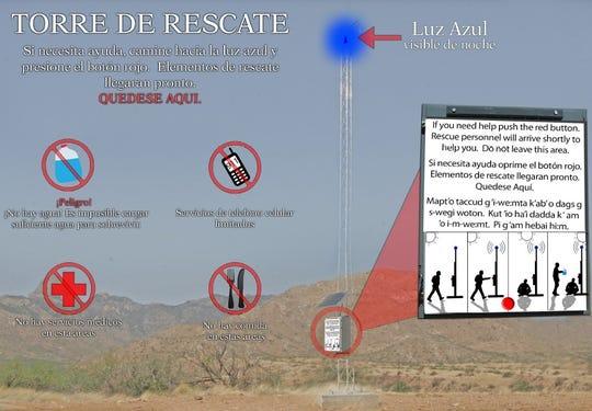 Una de las herramientas de la BSI son las 34 torres de rescate ubicadas en zonas estratégicas para asistir a cualquier persona que necesite ser rescatada.