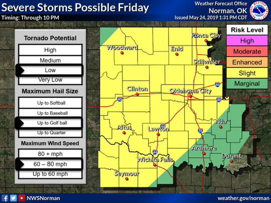 Scattered strong to severe storms will be possible this afternoon and evening.