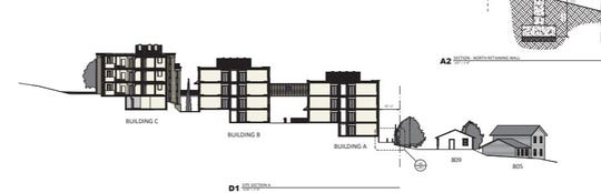 Elevations for proposed student housing at 815 S. Aurora Street.