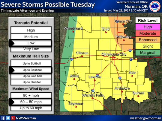 Scattered severe thunderstorms will be possible late Tuesday afternoon through the evening. Stay up to date on the latest weather information and have a safety plan in place before storms form.