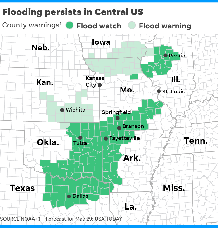 Oklahoma, Arkansas flooding could be worst in states' history