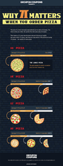 Pizza size equivalents