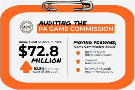 The details of a three-year audit of the Pa. Game Commission have been released.