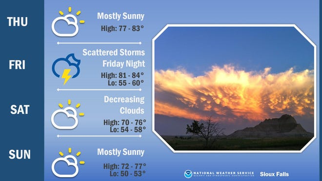 Sun and warmer weather are expected to movie in this weekend.