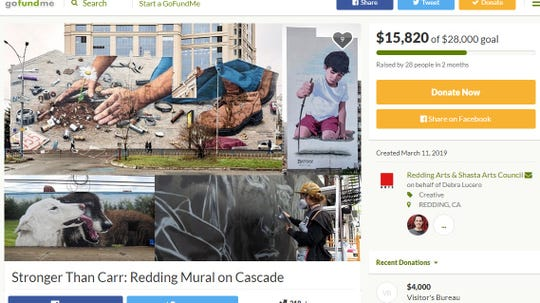 GoFundMe campaign for the mural at Cascade Theatre. (https://www.gofundme.com/cascademural)
