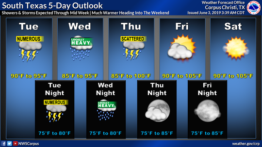 Scattered to numerous showers and thunderstorms are expected through mid week as deep tropical moisture interacts with an approaching upper level system. Locally heavy rainfall will be possible. We will dry out and warm up towards the end of the work week with heat indices reach 110 degrees or more through the weekend.