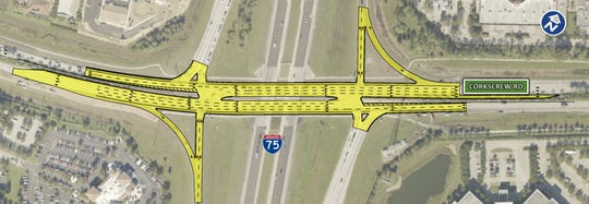 An aerial view of where the Florida Department of Transportation will construct interim improvements to the I-75 interchange at Corkscrew Road.