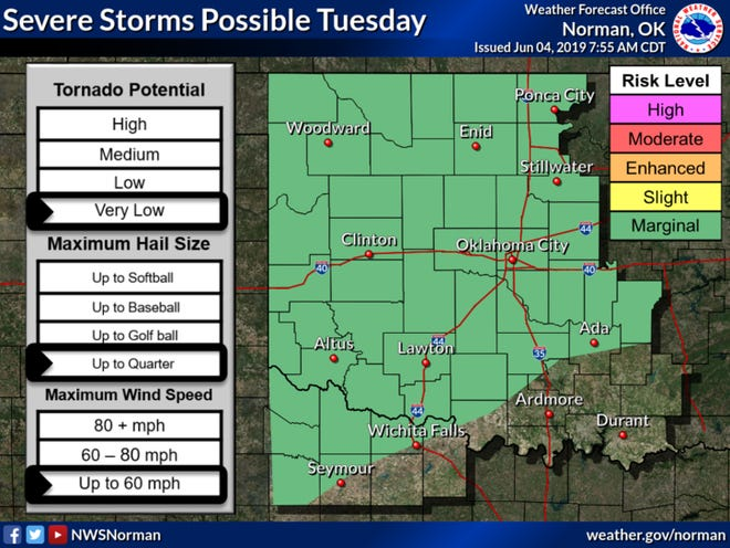 Threats of severe storms and heavy rain that could cause flash flooding can be expected Tuesday