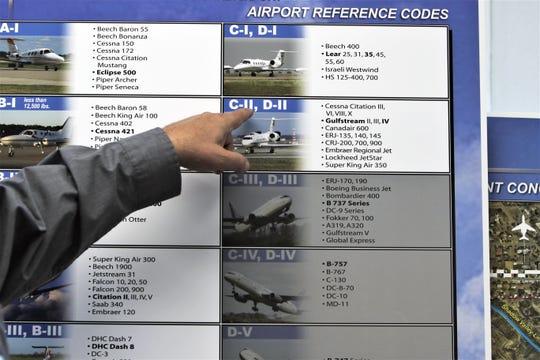 Four Corners Regional Airport receives $3 45 million