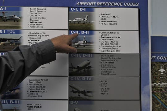 Four Corners Regional Airport Manager Mike Lewis points to the airport reference code Farmington hopes to achieve, Friday, June 7, 2019, at Four Corners Regional Airport in Farmington.