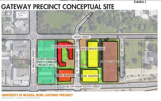 A UNR conceptual design of the Gateway District