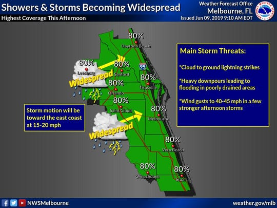 Forecasters issued a weather advisory Sunday afternoon for all three Treasure Coast counties.