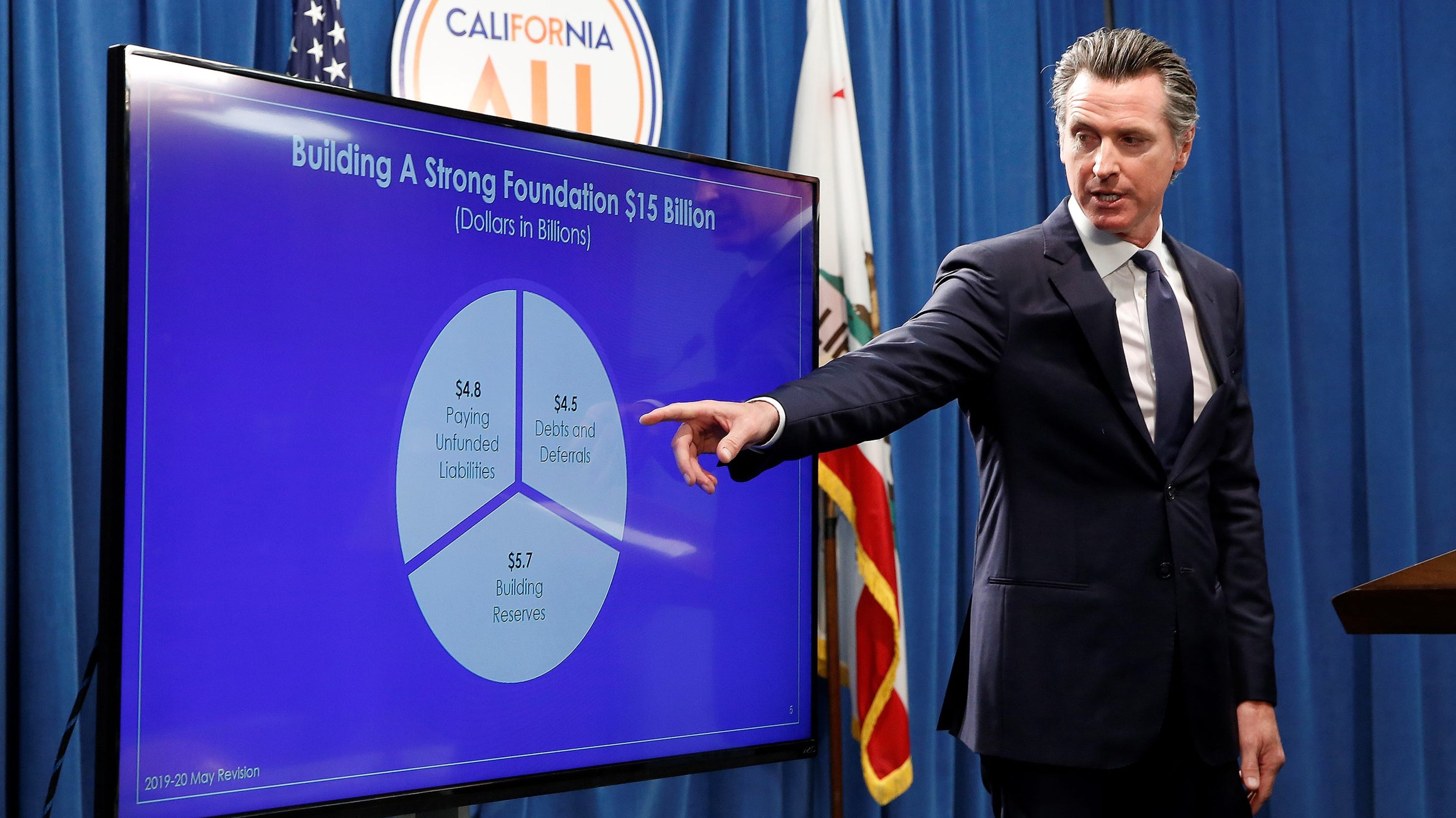Teaching Child To Wrangle Not Reject >> California Governor Lawmakers Wrangle Over Budget Details