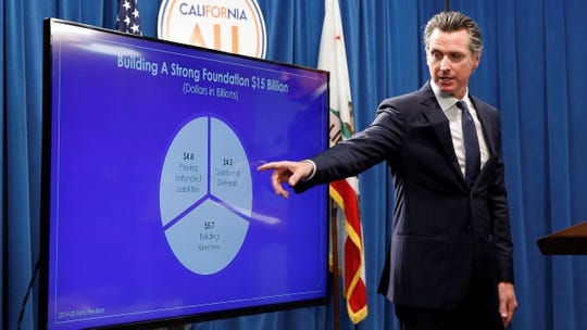 In this May 9 photo, Gov. Gavin Newsom gestures to a chart as he discusses his revised state budget during a news conference in Sacramento. California lawmakers and Gov. Newsom broadly agree on a $213 billion state budget that spends more on immigrants and the poor. But they're still debating over how far those program expansions should go and how to pay for them. They're now in the final days of negotiations ahead of a June 15 deadline.
