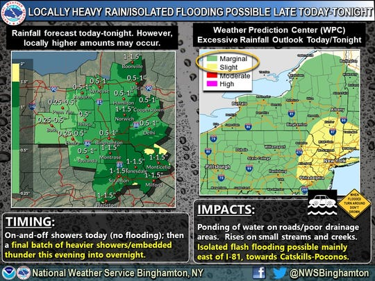 After a beautiful weekend, rain is expected and flooding could be possible in some areas.