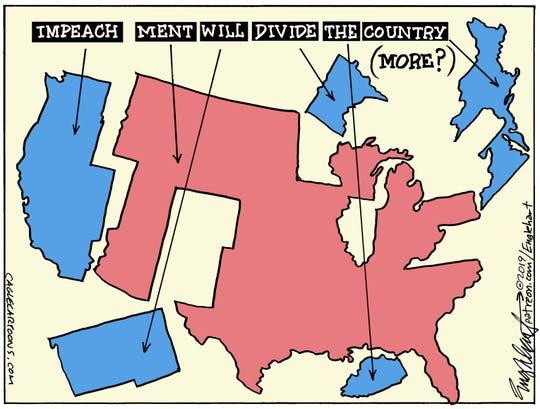 Impeachment Divide