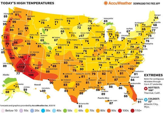 National high temperatures for the U.S.