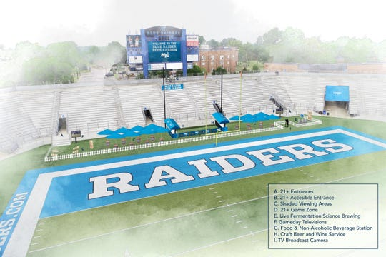MTSU plans to unveil 'The Blue Raider Beer Garden' this season in the south end zone.